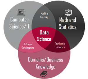 FletchSys Data Science